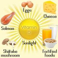 Vitamin D deficiency and sources of vitamin D