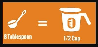 How Many Tablespoons In 1/2 Cup